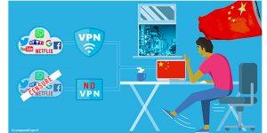 Grand firewall Chine