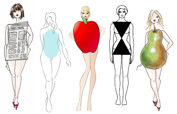 formes différentes des femmes