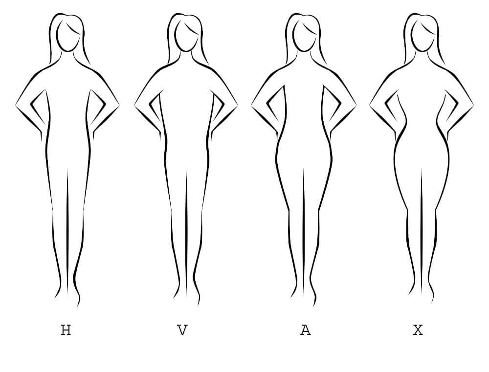 type de forme des femmes